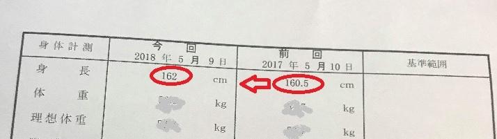 身長伸びた 健康診断